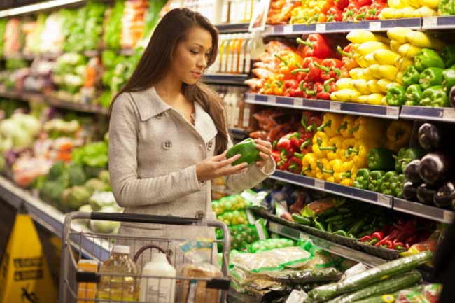 How Much Do We Know About Supermarkets?